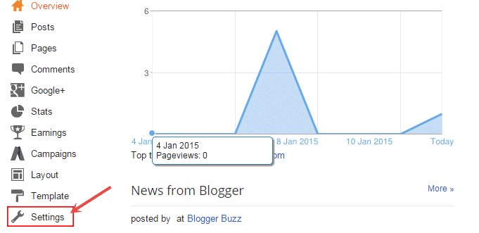 Blogger Index